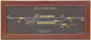 click for 10K .jpg image of Bellarena signal box diagram